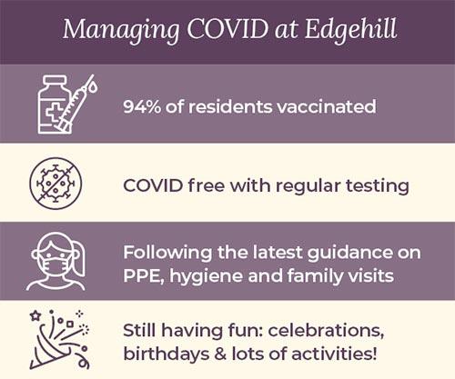 Covid Vaccine Edgehill Care Home Swindon