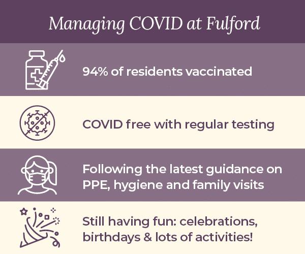 Managing COVID at Fulford Care Home Littlehampton