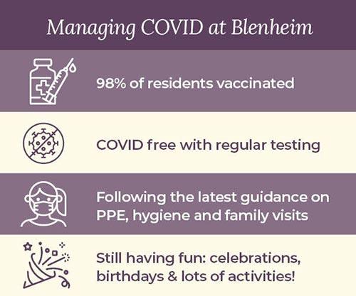 Vaccine Infographic Blenheim Care Home Bournemouth