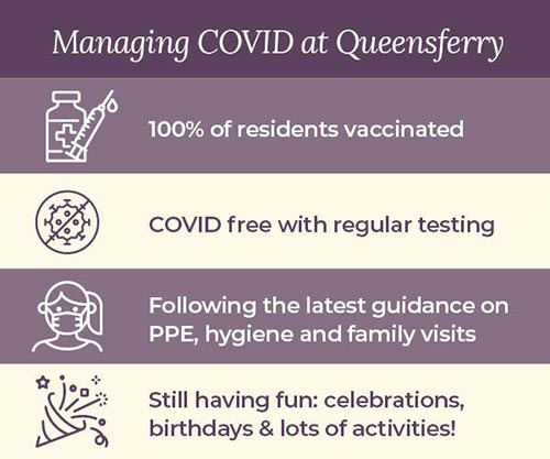 Vaccine Infographic Queensferry - Derby Care Home Allenton