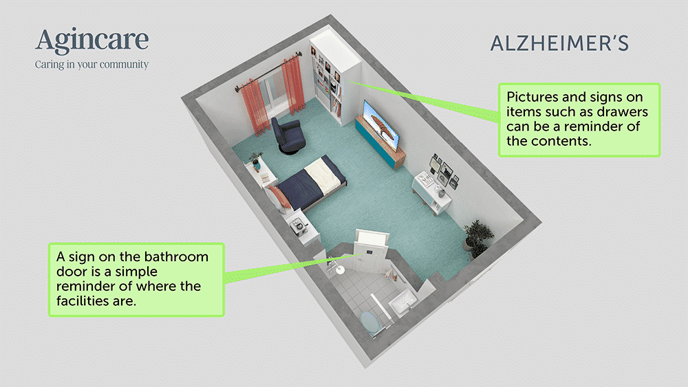 Care home room adaptations - alzheimers
