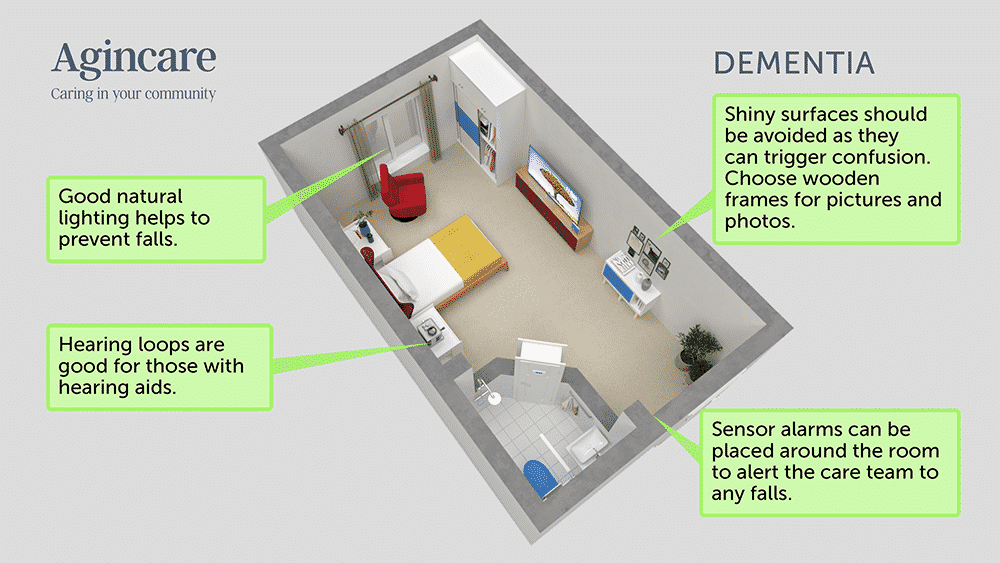 Care home room adaptations - dementia