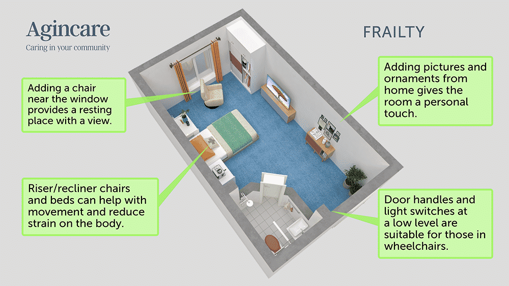 Care home room adaptations - frailty