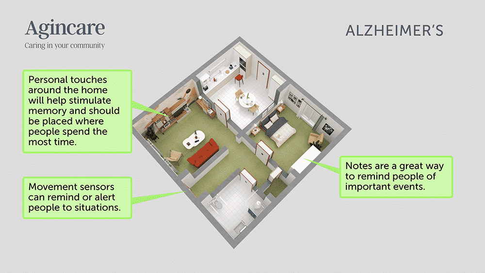 Home care room adaptations - alzheimers