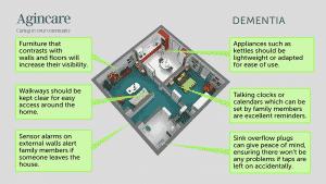 Home care room adaptations - dementia