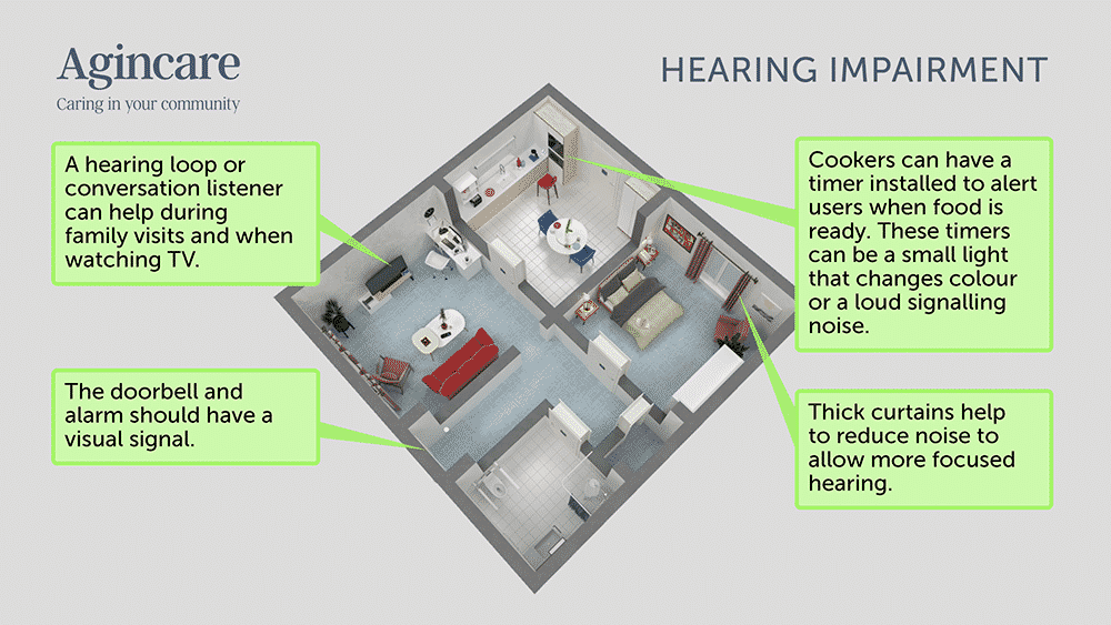Home care room adaptations - hearing impairment