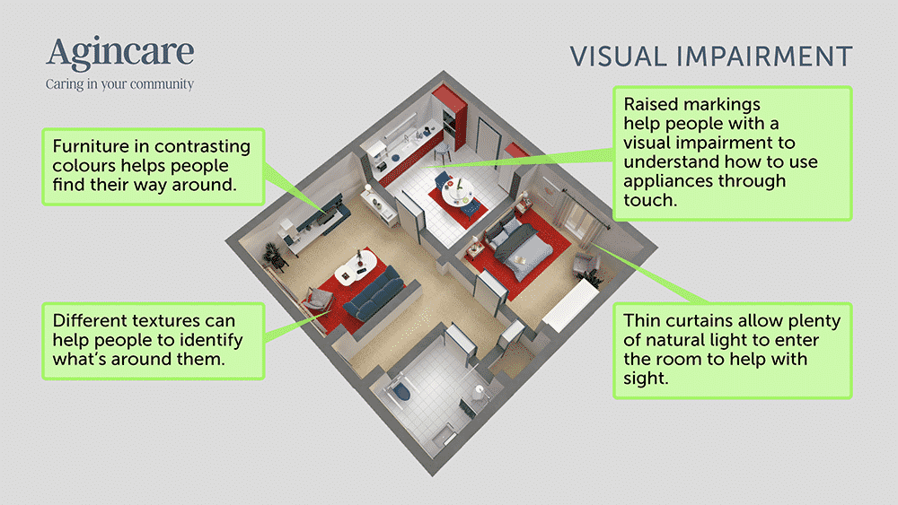 Home care room adaptations - visual impairment